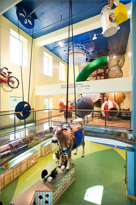 Things to Do in Madison--Madison Children's Museum
